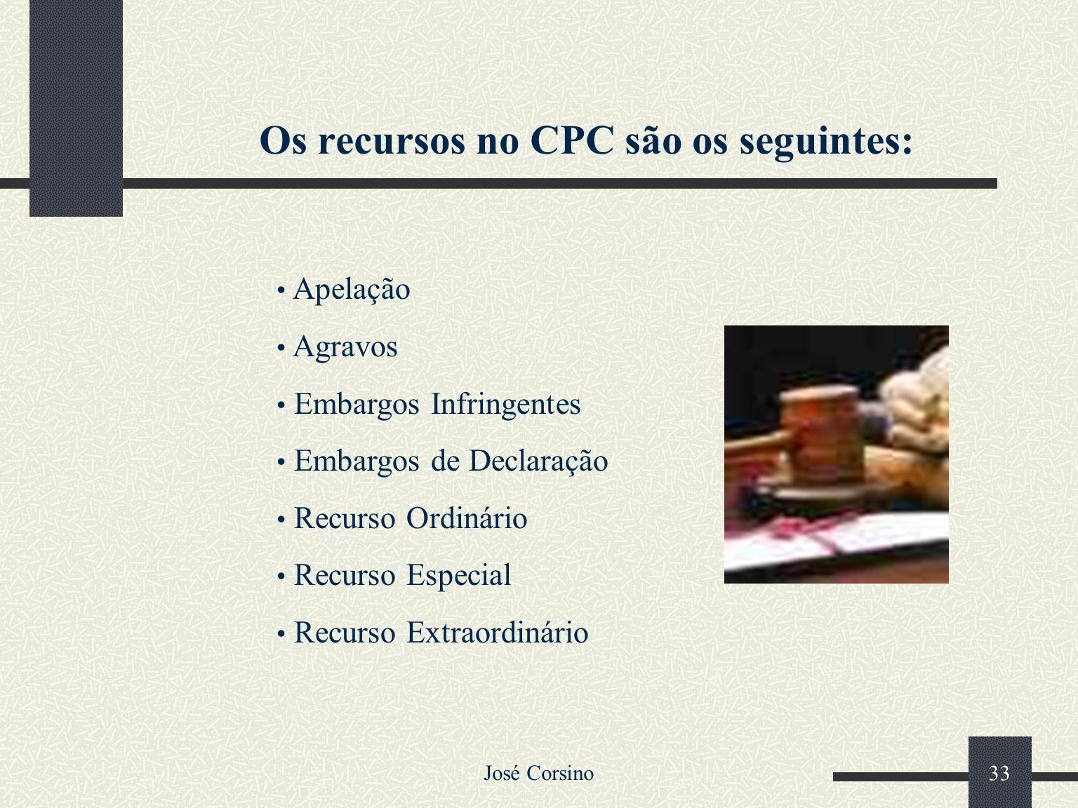 José Corsino 32 A insatisfação da parte sucumbida faz com que, achando-se injustiçada, se utilize do direito de recorrer da decisão, apelando para que