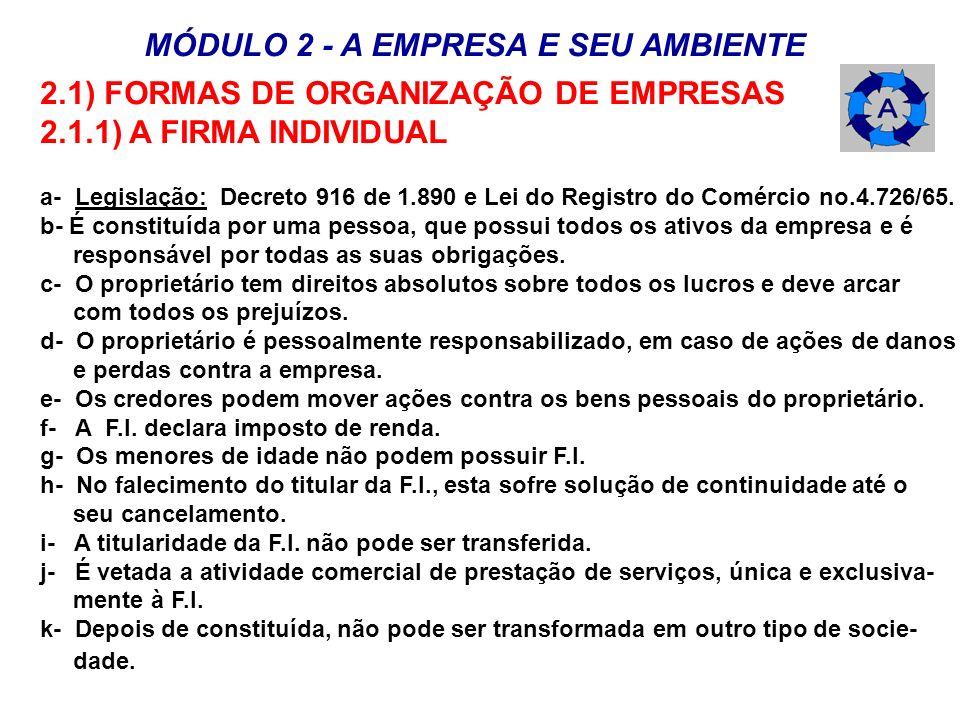 MÓDULO 2 - A EMPRESA E SEU AMBIENTE 2.1) FORMAS DE ORGANIZAÇÃO DE EMPRESAS 2.1.1) A FIRMA INDIVIDUAL a- Legislação: Decreto 916 de 1.890 e Lei do Regi