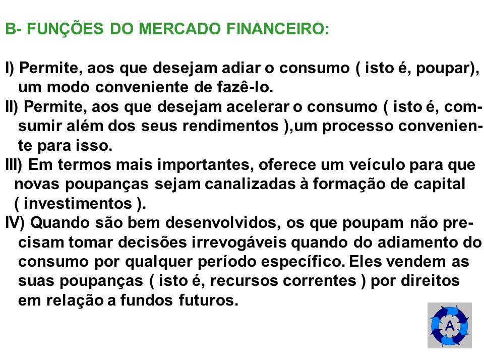 B- FUNÇÕES DO MERCADO FINANCEIRO: I) Permite, aos que desejam adiar o consumo ( isto é, poupar), um modo conveniente de fazê-lo. II) Permite, aos que