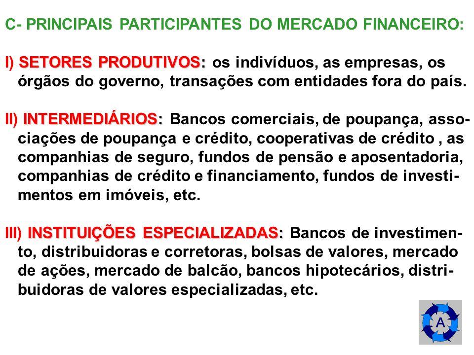 C- PRINCIPAIS PARTICIPANTES DO MERCADO FINANCEIRO: SETORES PRODUTIVOS: I) SETORES PRODUTIVOS: os indivíduos, as empresas, os órgãos do governo, transa