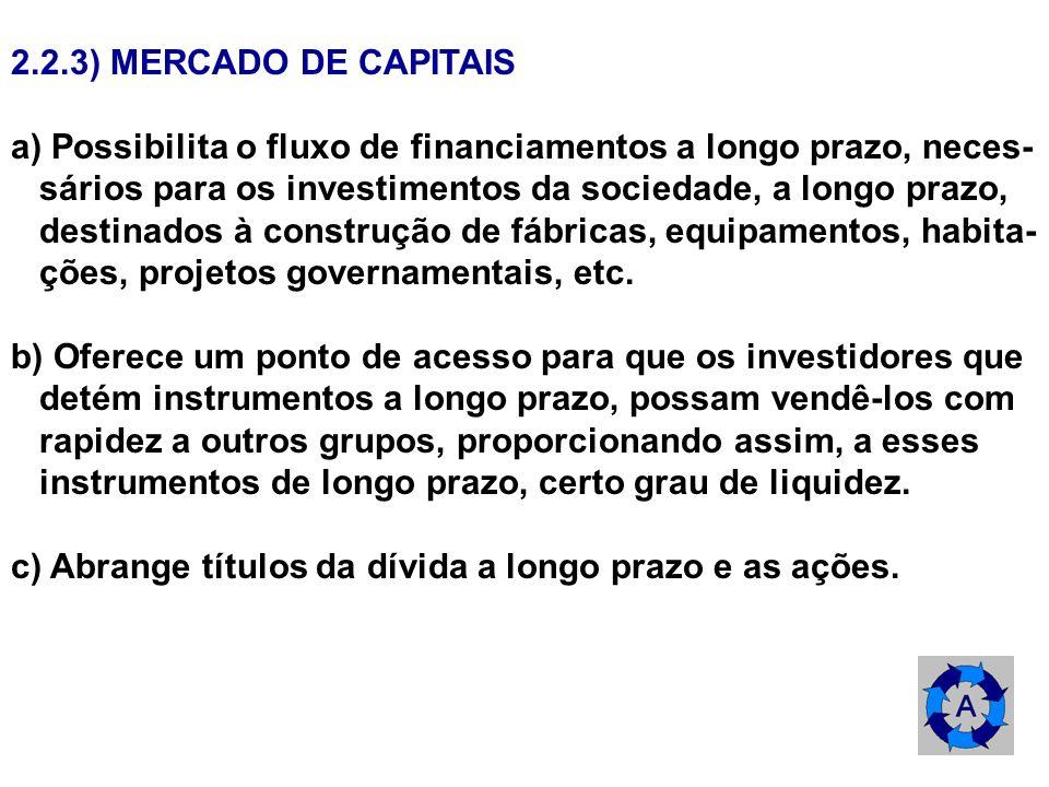 2.2.3) MERCADO DE CAPITAIS a) Possibilita o fluxo de financiamentos a longo prazo, neces- sários para os investimentos da sociedade, a longo prazo, de