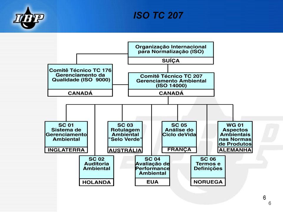 7 7 Objetivos das Normas da Série ISO 14000 Família da Norma ISO 14000 – Enfoque Produto e Organização.