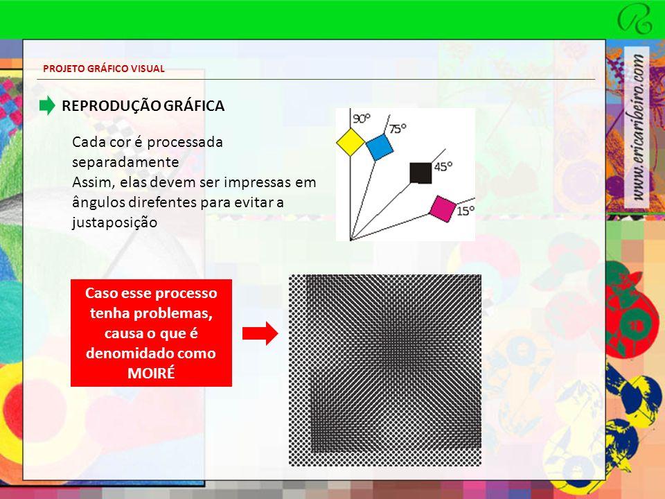 PROJETO GRÁFICO VISUAL REPRODUÇÃO GRÁFICA Cada cor é processada separadamente Assim, elas devem ser impressas em ângulos direfentes para evitar a just