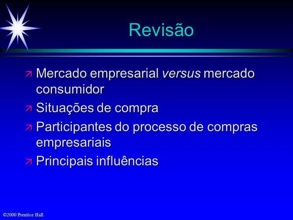 ©2000 Prentice Hall Revisão ä Como os mercados de consumo e empresarial se diferenciam ä Situações dos compradores de uma organização ä Participantes