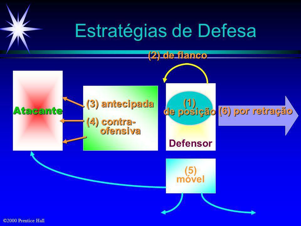 ©2000 Prentice Hall Estrutura de Mercado Hipotética 40% Líder de mercado 30% Desafiante de mercado 20% Seguidora de mercado Expansão do mercado Defesa