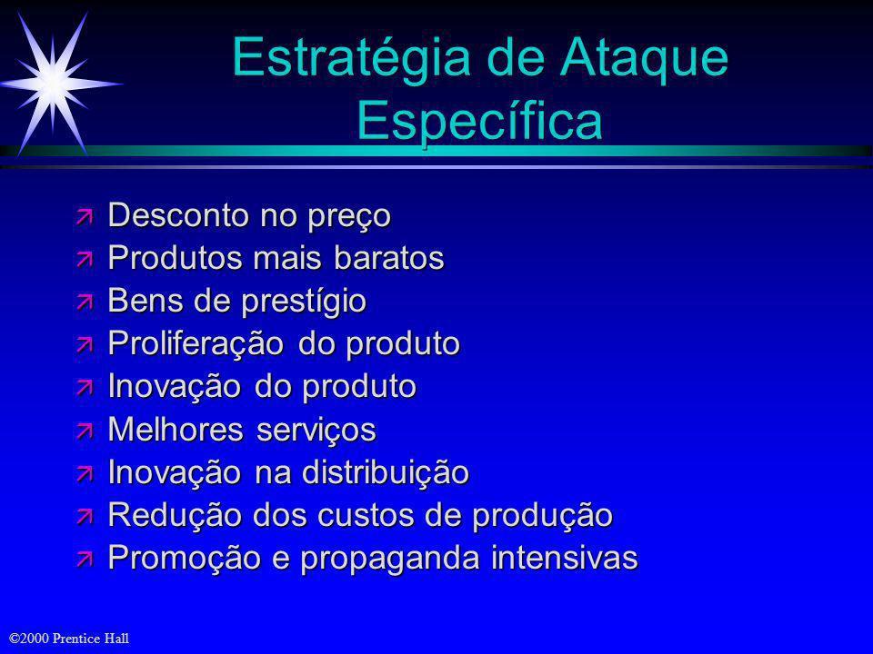 ©2000 Prentice Hall Estratégias de Ataque Atacante Defensor (3) Ataque de cerco (4) Bypass (ataque indireto) (2) Ataque pelo flanco (5) Ataque de guer