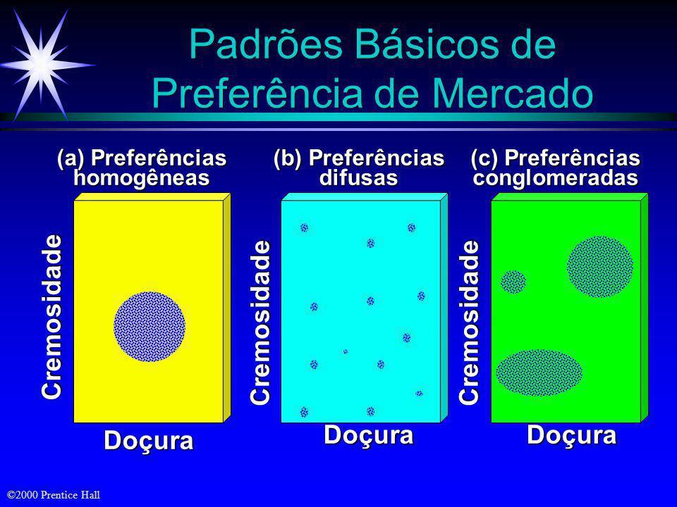 ©2000 Prentice Hall Os Passos na Segmentaçãdo de Mercado, Seleção do Mercado-Alvo e Posicionamento 1.Identificar as variáveis de segmentação do mercad