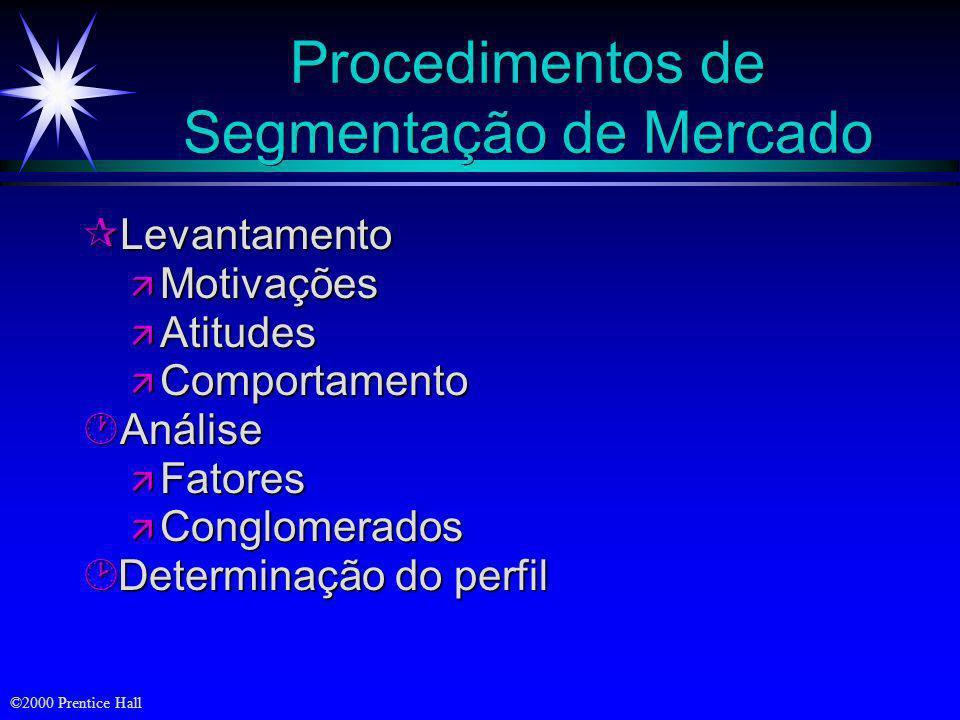 ©2000 Prentice Hall Padrões Básicos de Preferência de Mercado (a) Preferências homogêneasDoçura Cremosidade (c) Preferências conglomeradasCremosidade