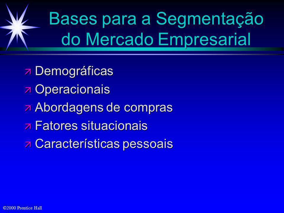 ©2000 Prentice Hall Bases para a Segmentação do Mercado Ocasiões, Benefícios, Usos, Atitudes Comportamental Demográfica Idade, Sexo, Tamanho da Famíli
