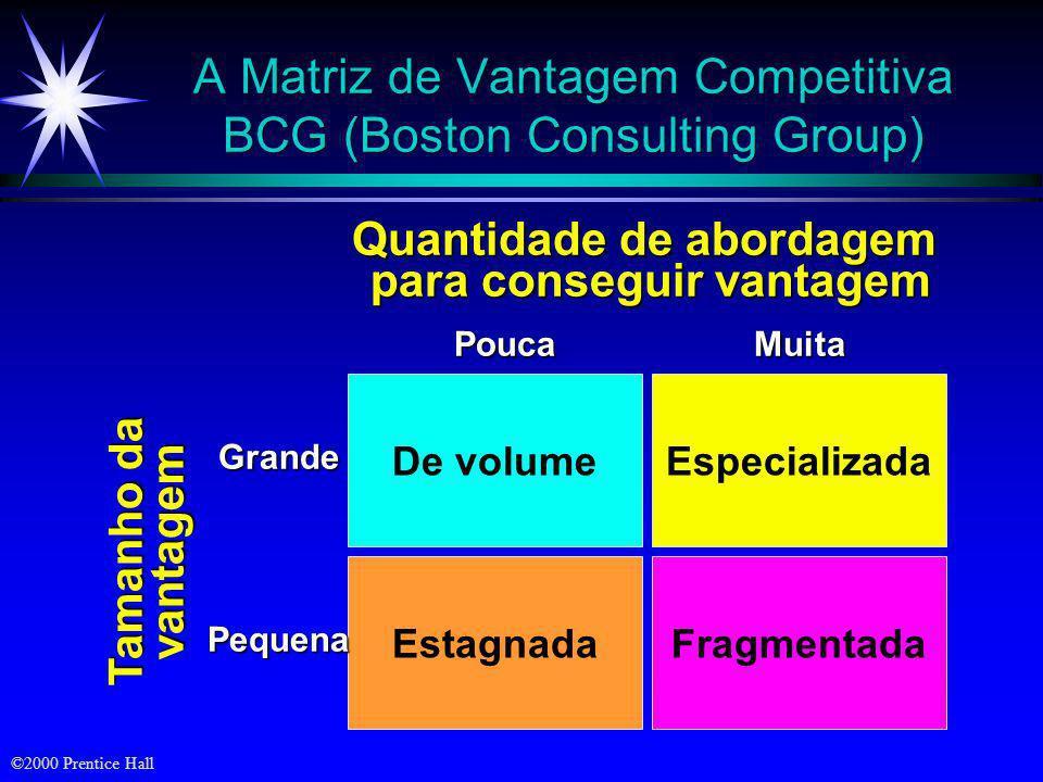 ©2000 Prentice Hall Objetivos ä Como diferenciar ä Escolher e comunicar um posicionamento eficaz ä Estratégias de marketing para cada estágio do ciclo