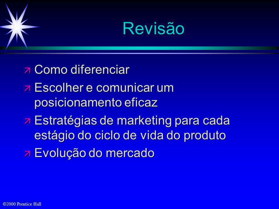 ©2000 Prentice Hall Estratégia de Fragmentação e de Consolidação de Mercado (a) Estágio de fragmentação de mercado M C J XYZ KFG L DE AB H (b) Estágio