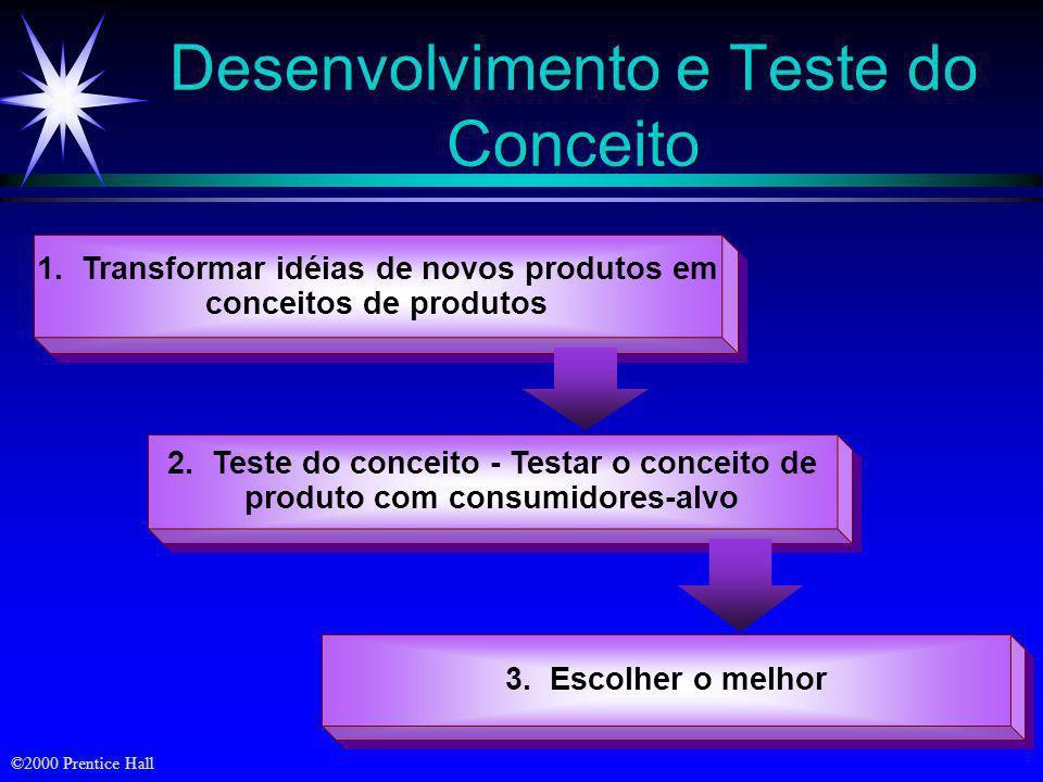 ©2000 Prentice Hall Probabilidade de Sucesso Probabilidade de conclusão técnica Probabilidade de sucesso = Probabilidade de comercializa- ção dada a c