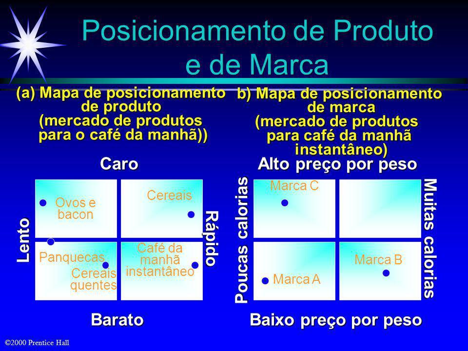 ©2000 Prentice Hall Desenvolvimento e Teste do Conceito 1. Transformar idéias de novos produtos em conceitos de produtos 1. Transformar idéias de novo