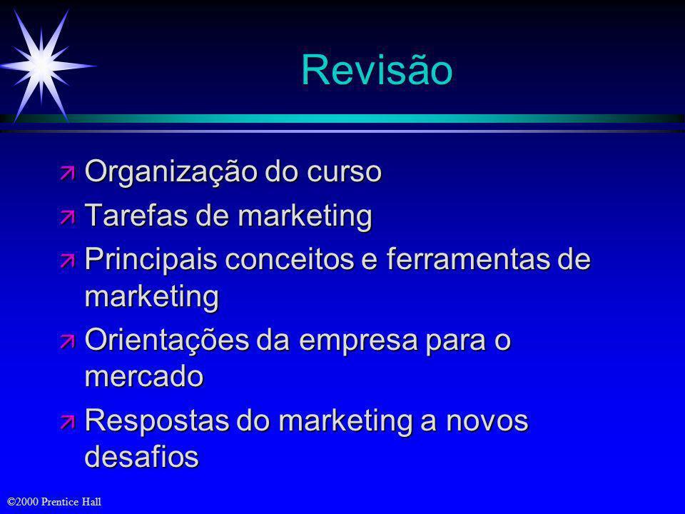 ©2000 Prentice Hall Evolução da Visão do Papel do Marketing e. O cliente como a função controladora e o marketing como a função integradora Cliente Ma