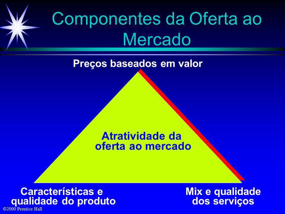 ©2000 Prentice Hall Objetivos ä Características de produtos ä Construindo e gerenciando o mix de produtos e as linhas de produtos ä Decisões de marca