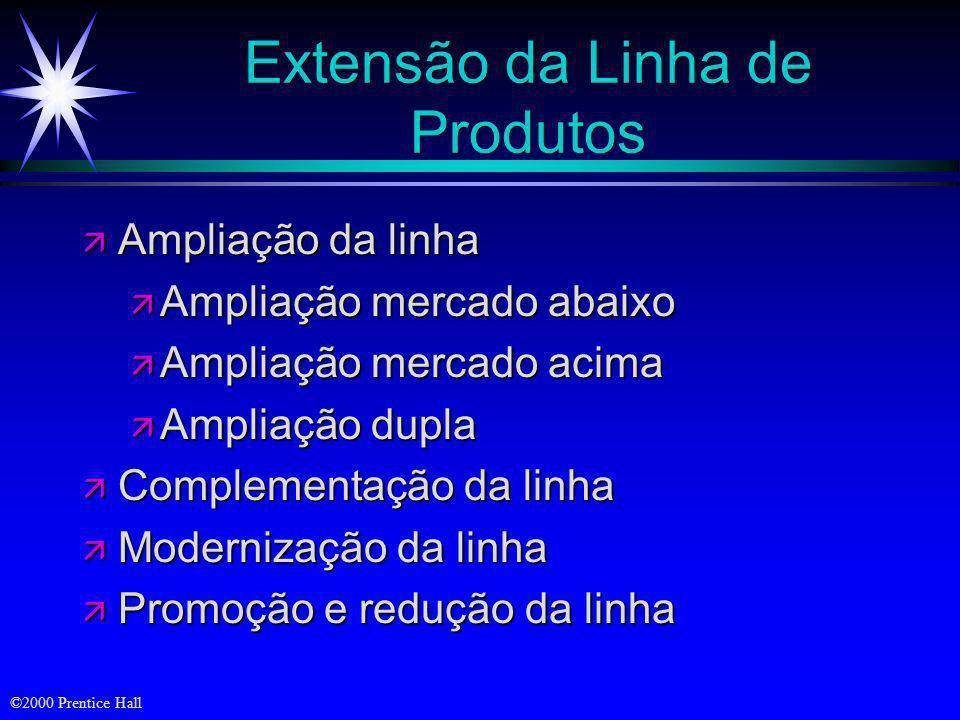 ©2000 Prentice Hall Mix de Produtos Abrangência Abrangência - número de linhas diferentes Extensão Extensão - número total de itens dentro das linhas