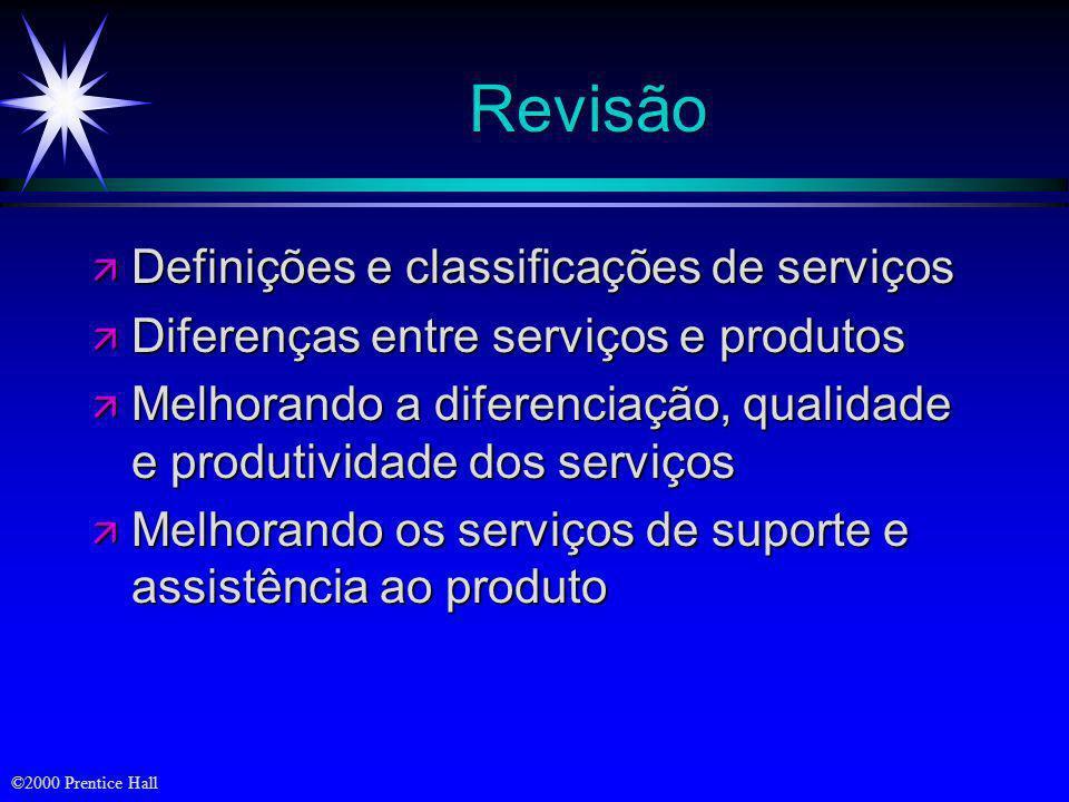 ©2000 Prentice Hall Resolução de Reclamações ä Desenvolvimento de critérios de contratação e programas de treinamento ä Desenvolvimento de diretrizes