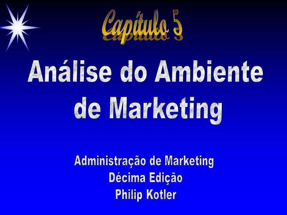 ©2000 Prentice Hall Revisão ä Os componentes de um moderno sistema de informações de marketing ä Sistema de pesquisa de marketing ä Sistema de apoio a