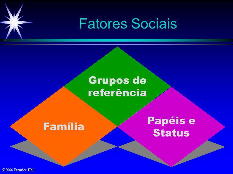 ©2000 Prentice Hall Cultura Fatores Culturais Subcultura Classe social Comprador