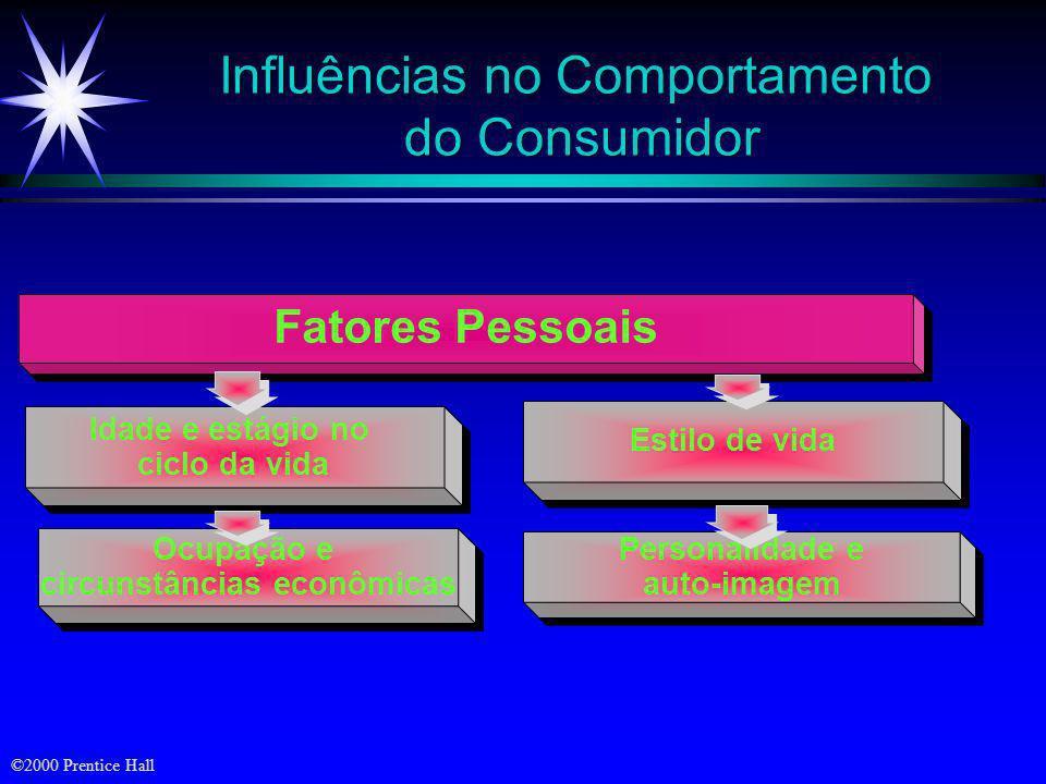 ©2000 Prentice Hall Fatores Sociais Grupos de referência Papéis e Status Família