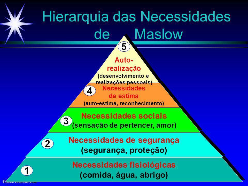 ©2000 Prentice Hall Fatores Psicológicos Percepção Aprendizagem Crenças e atitudes Crenças e atitudes Motivação