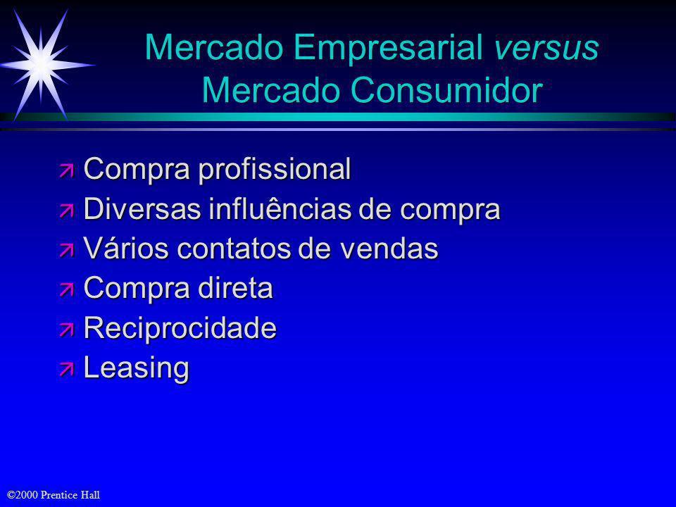 ©2000 Prentice Hall Mercado Empresarial versus Mercado Consumidor ä Menos compradores ä Compradores de maior porte ä Relacionamento estreito entre for