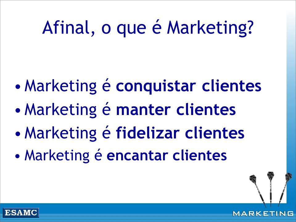 Afinal, o que é Marketing? Marketing é conquistar clientes Marketing é manter clientes Marketing é fidelizar clientes Marketing é encantar clientes
