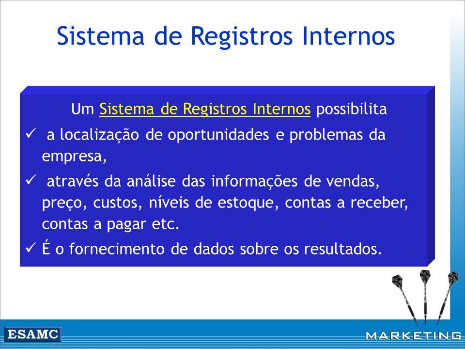 Sistema de Registros Internos Um Sistema de Registros Internos possibilita a localização de oportunidades e problemas da empresa, através da análise d