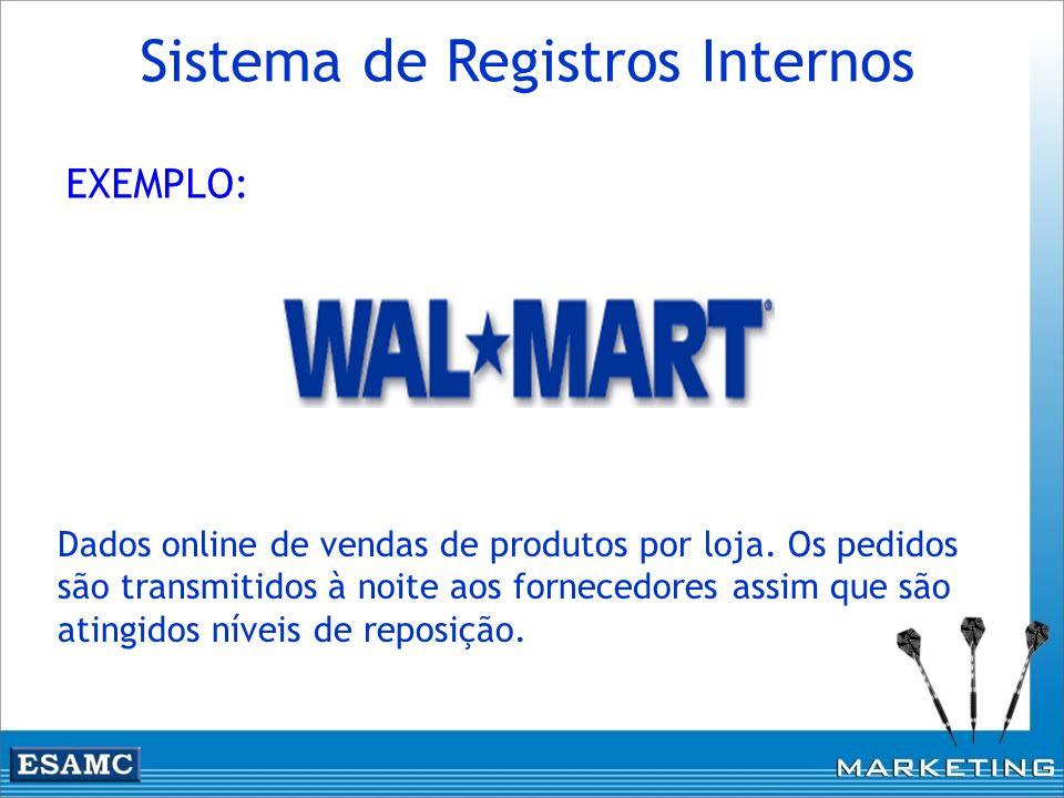 Sistema de Registros Internos Dados online de vendas de produtos por loja. Os pedidos são transmitidos à noite aos fornecedores assim que são atingido