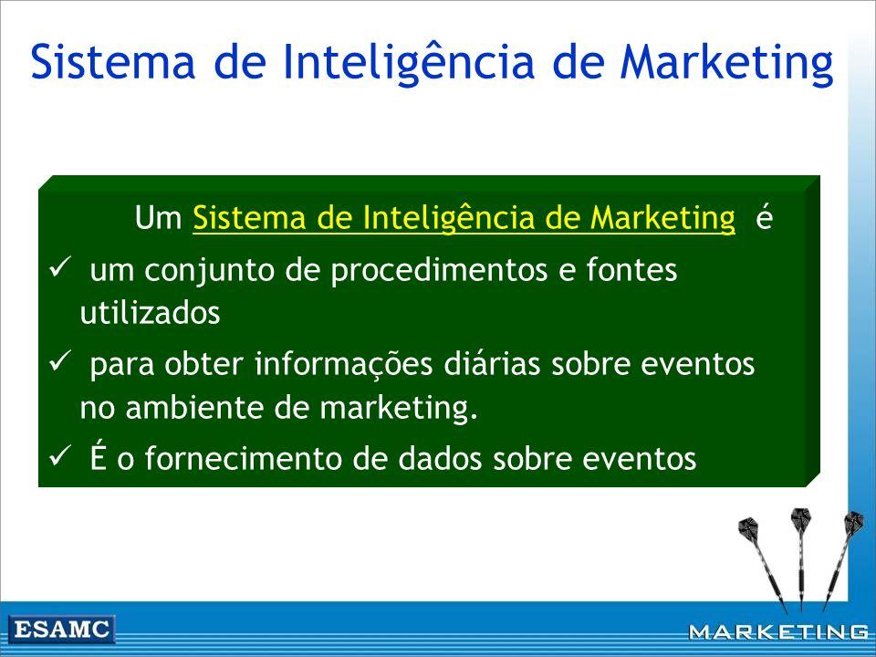 Sistema de Inteligência de Marketing Um Sistema de Inteligência de Marketing é um conjunto de procedimentos e fontes utilizados para obter informações