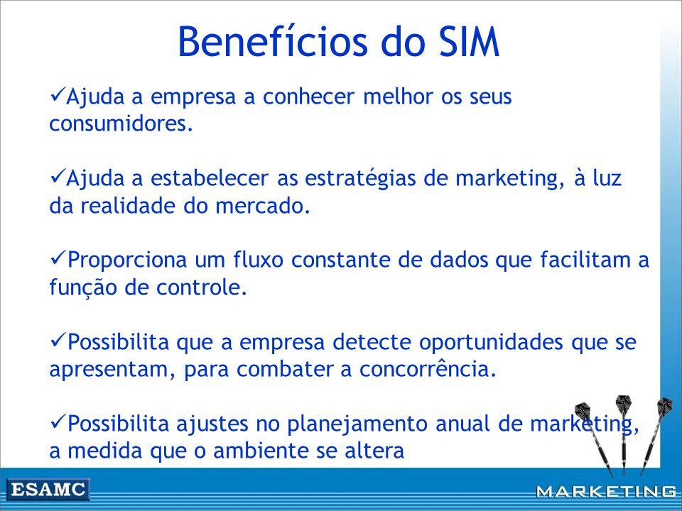 Benefícios do SIM Ajuda a empresa a conhecer melhor os seus consumidores. Ajuda a estabelecer as estratégias de marketing, à luz da realidade do merca