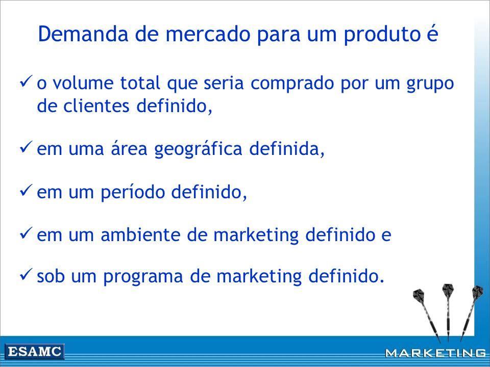 Demanda de mercado para um produto é o volume total que seria comprado por um grupo de clientes definido, em uma área geográfica definida, em um perío
