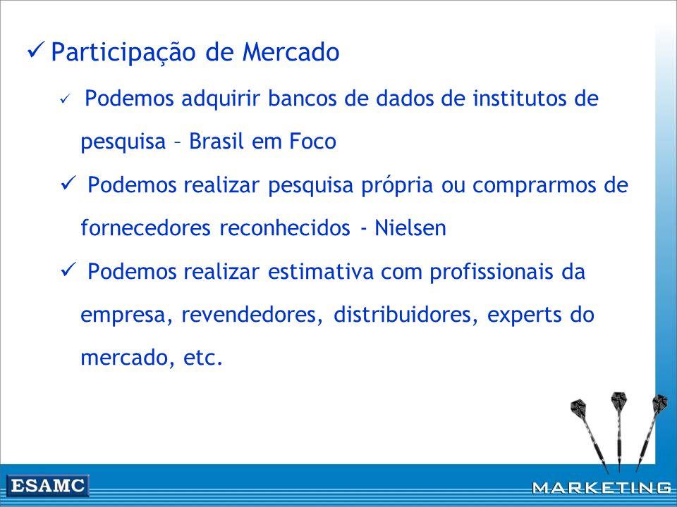 Participação de Mercado Podemos adquirir bancos de dados de institutos de pesquisa – Brasil em Foco Podemos realizar pesquisa própria ou comprarmos de