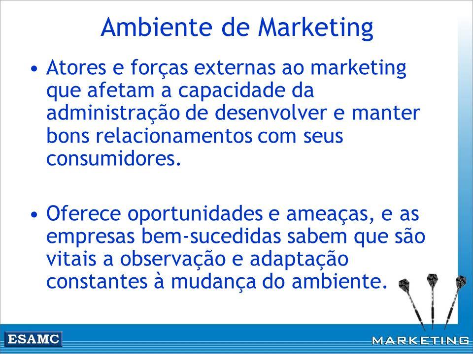 Atores e forças externas ao marketing que afetam a capacidade da administração de desenvolver e manter bons relacionamentos com seus consumidores. Ofe