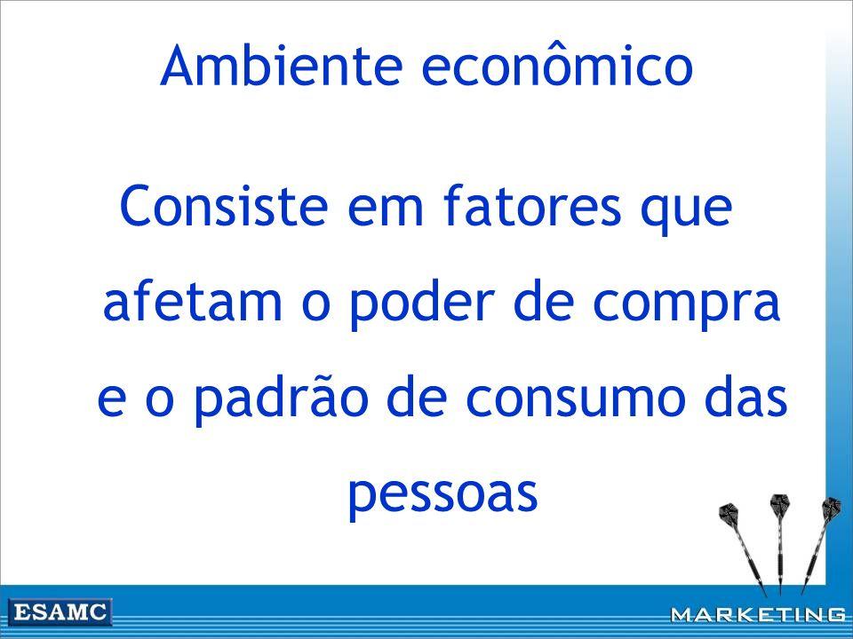 Ambiente econômico Consiste em fatores que afetam o poder de compra e o padrão de consumo das pessoas