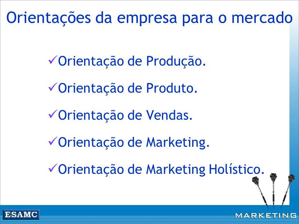 Orientações da empresa para o mercado Orientação de Produção. Orientação de Produto. Orientação de Vendas. Orientação de Marketing. Orientação de Mark
