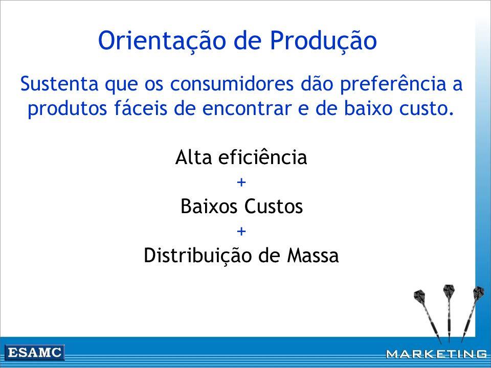 Orientação de Produção Sustenta que os consumidores dão preferência a produtos fáceis de encontrar e de baixo custo. Alta eficiência + Baixos Custos +