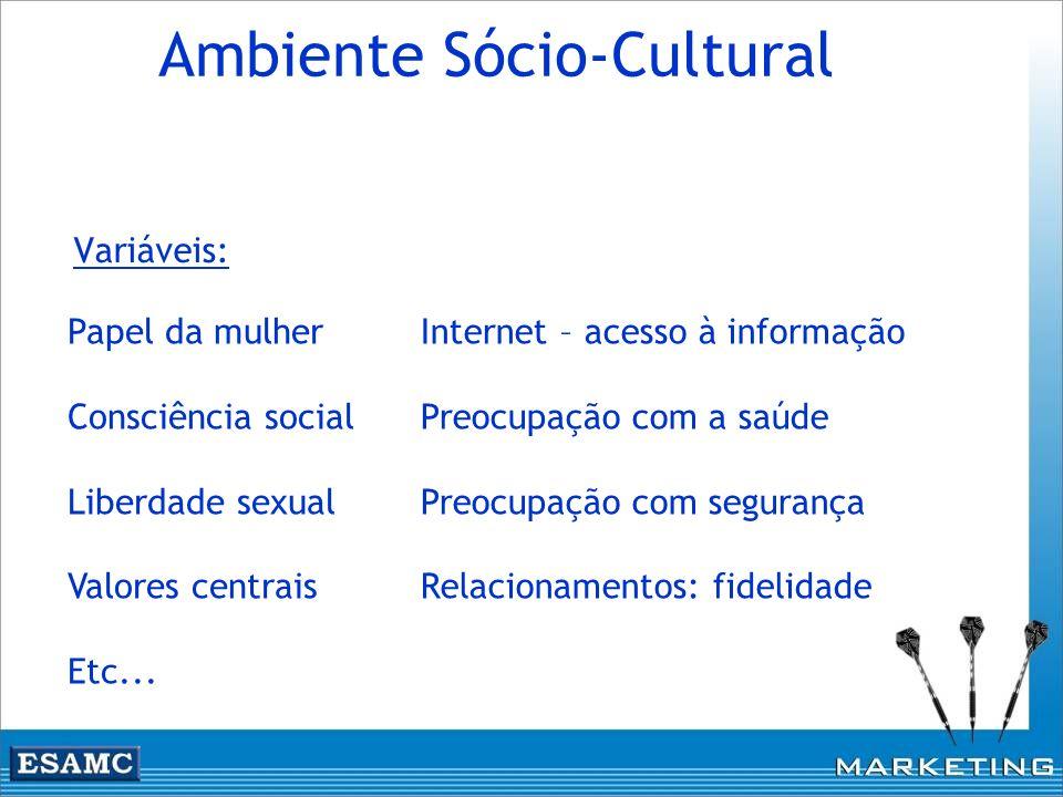 Variáveis: Ambiente Sócio-Cultural Internet – acesso à informação Preocupação com a saúde Preocupação com segurança Relacionamentos: fidelidade Papel