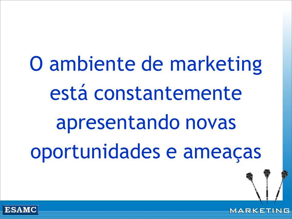 O ambiente de marketing está constantemente apresentando novas oportunidades e ameaças