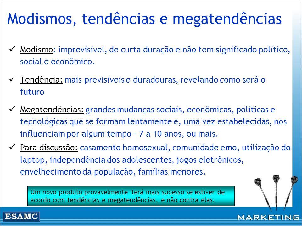 Modismos, tendências e megatendências Modismo: imprevisível, de curta duração e não tem significado político, social e econômico. Tendência: mais prev