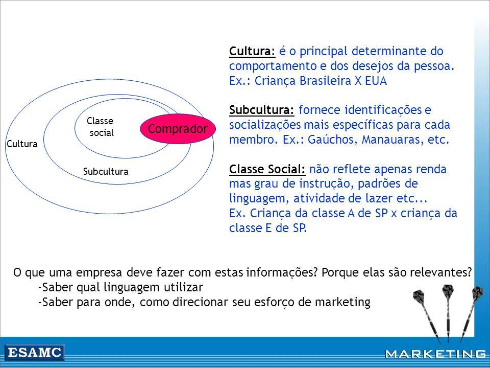 cultura Cultura: é o principal determinante do comportamento e dos desejos da pessoa. Ex.: Criança Brasileira X EUA Subcultura: fornece identificações