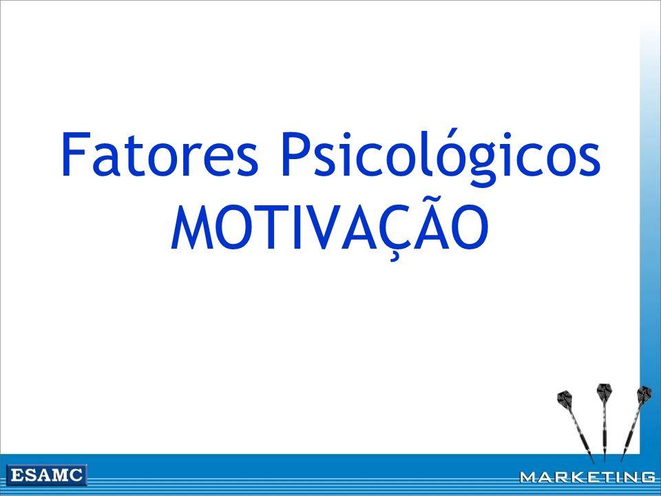 Fatores Psicológicos MOTIVAÇÃO
