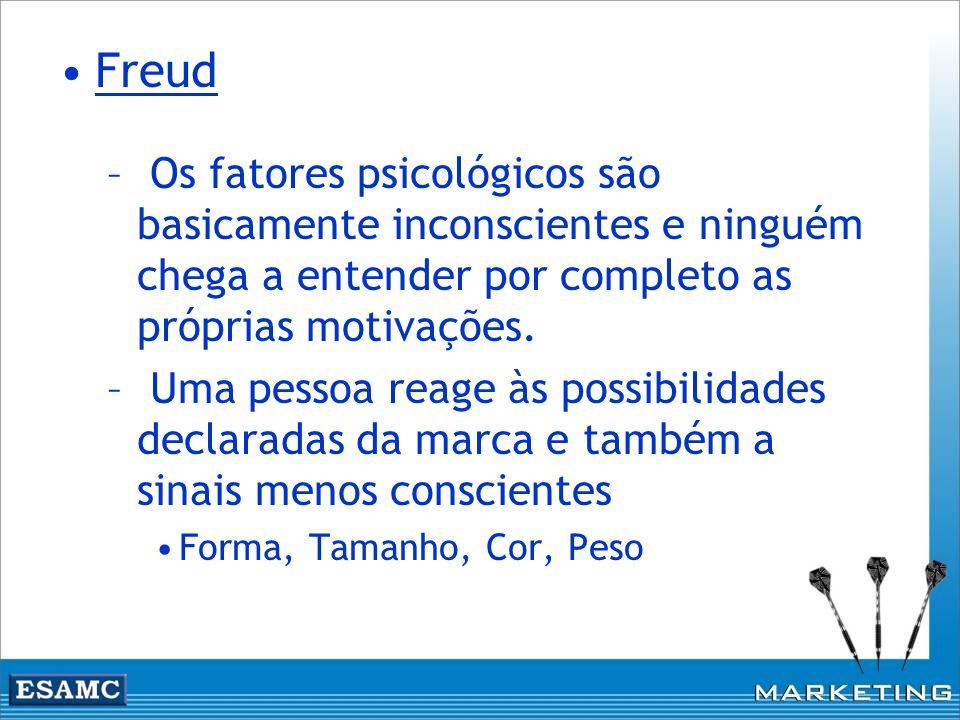 Freud – Os fatores psicológicos são basicamente inconscientes e ninguém chega a entender por completo as próprias motivações. – Uma pessoa reage às po