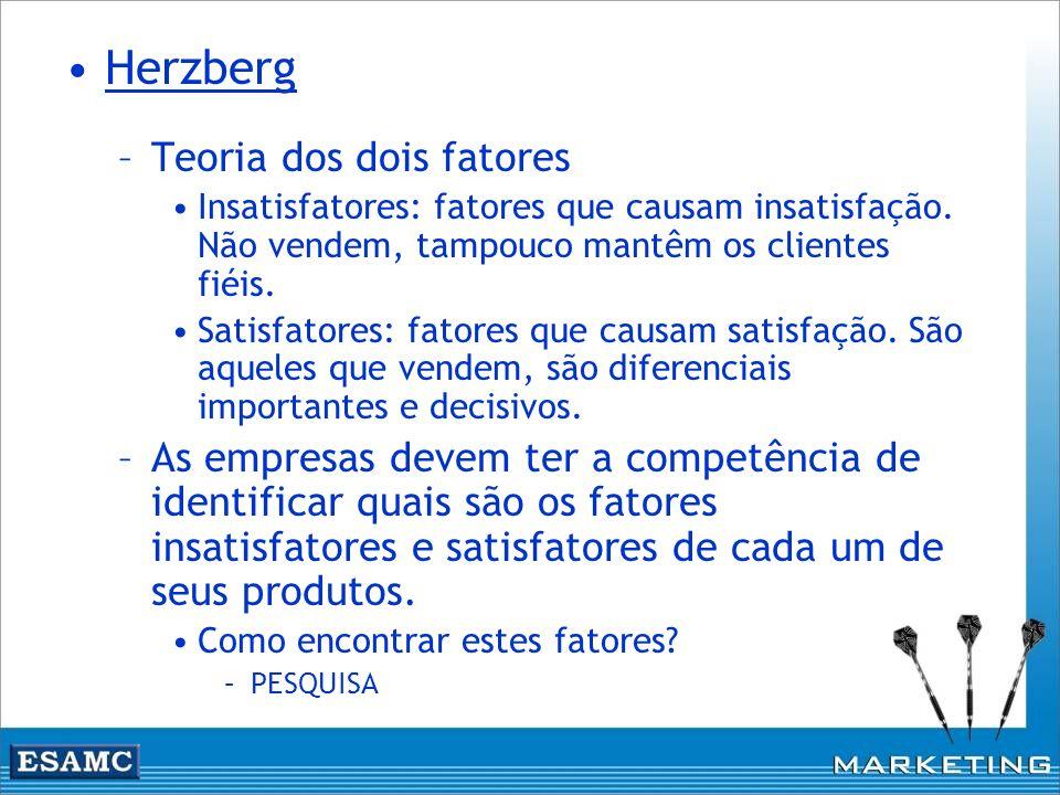 Herzberg –Teoria dos dois fatores Insatisfatores: fatores que causam insatisfação. Não vendem, tampouco mantêm os clientes fiéis. Satisfatores: fatore
