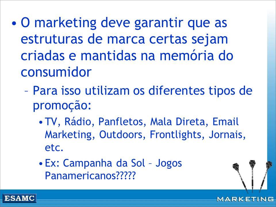 O marketing deve garantir que as estruturas de marca certas sejam criadas e mantidas na memória do consumidor –Para isso utilizam os diferentes tipos