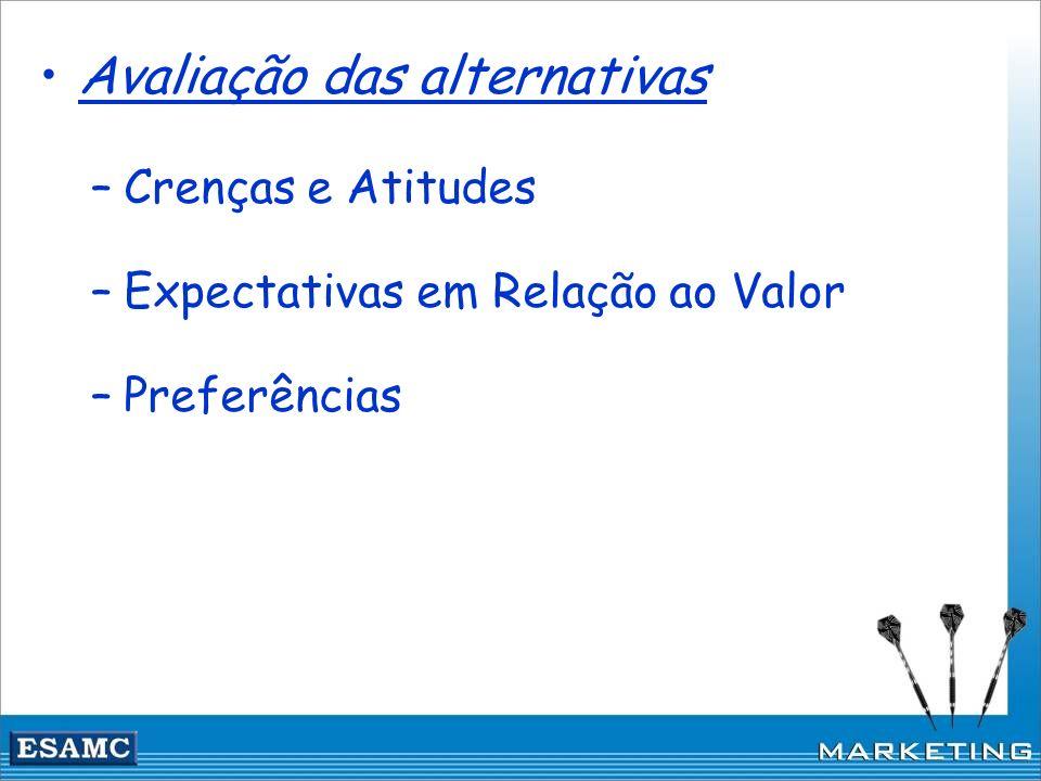 Avaliação das alternativas –Crenças e Atitudes –Expectativas em Relação ao Valor –Preferências