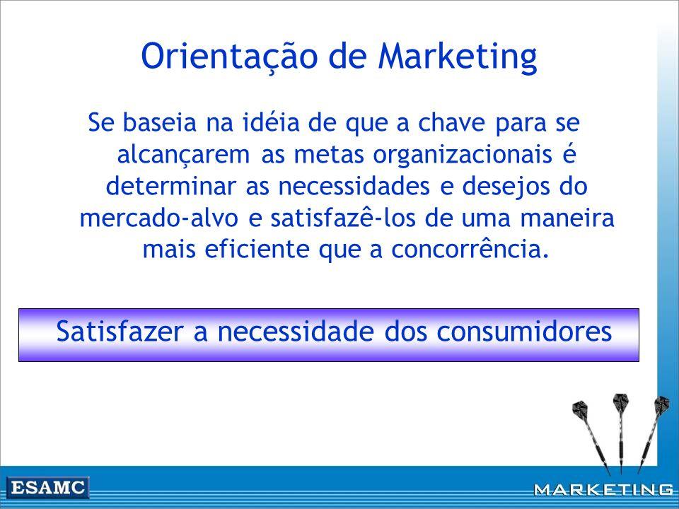 Orientação de Marketing Se baseia na idéia de que a chave para se alcançarem as metas organizacionais é determinar as necessidades e desejos do mercad