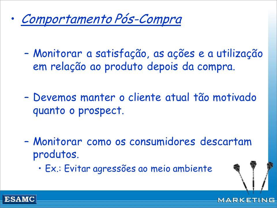 Comportamento Pós-Compra –Monitorar a satisfação, as ações e a utilização em relação ao produto depois da compra. –Devemos manter o cliente atual tão