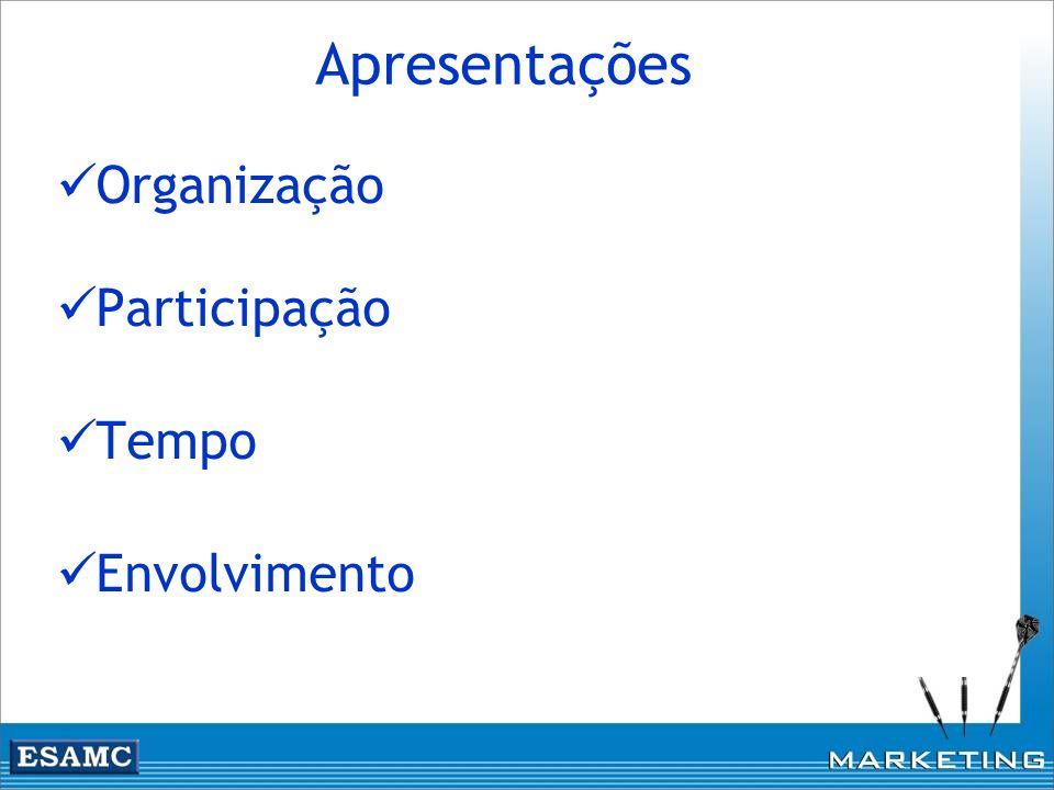 Apresentações Organização Participação Tempo Envolvimento