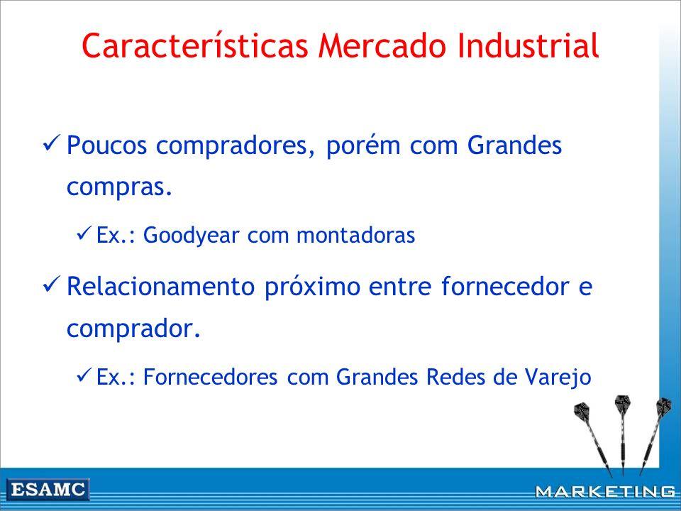 Características Mercado Industrial Poucos compradores, porém com Grandes compras. Ex.: Goodyear com montadoras Relacionamento próximo entre fornecedor